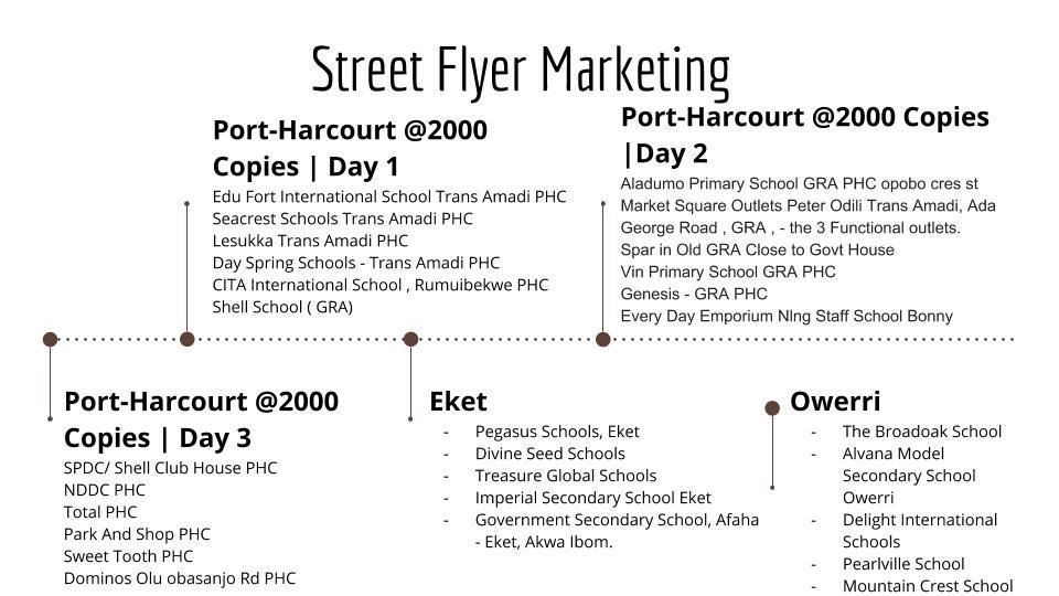 Flyer Distribution Port Harcourt