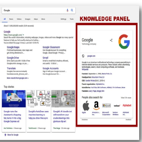 create-google-knowledge-panel-service-nigeria
